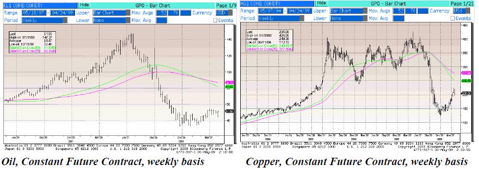 oil-copper-5409
