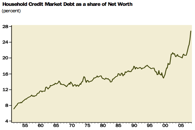 credit-net-worth