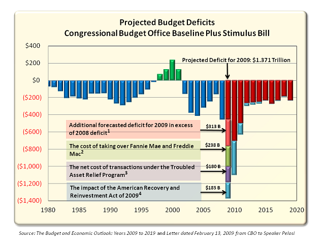 budgetdeficit14-640
