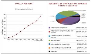 total-spending