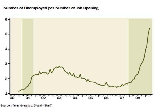 ue-per-job-opening2