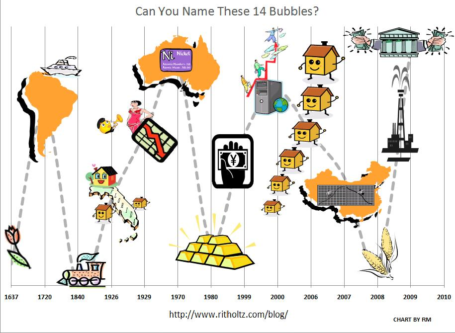 14-bubbles 090909