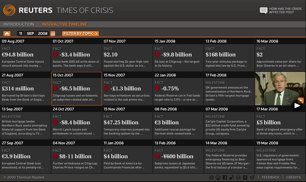 crisis time line