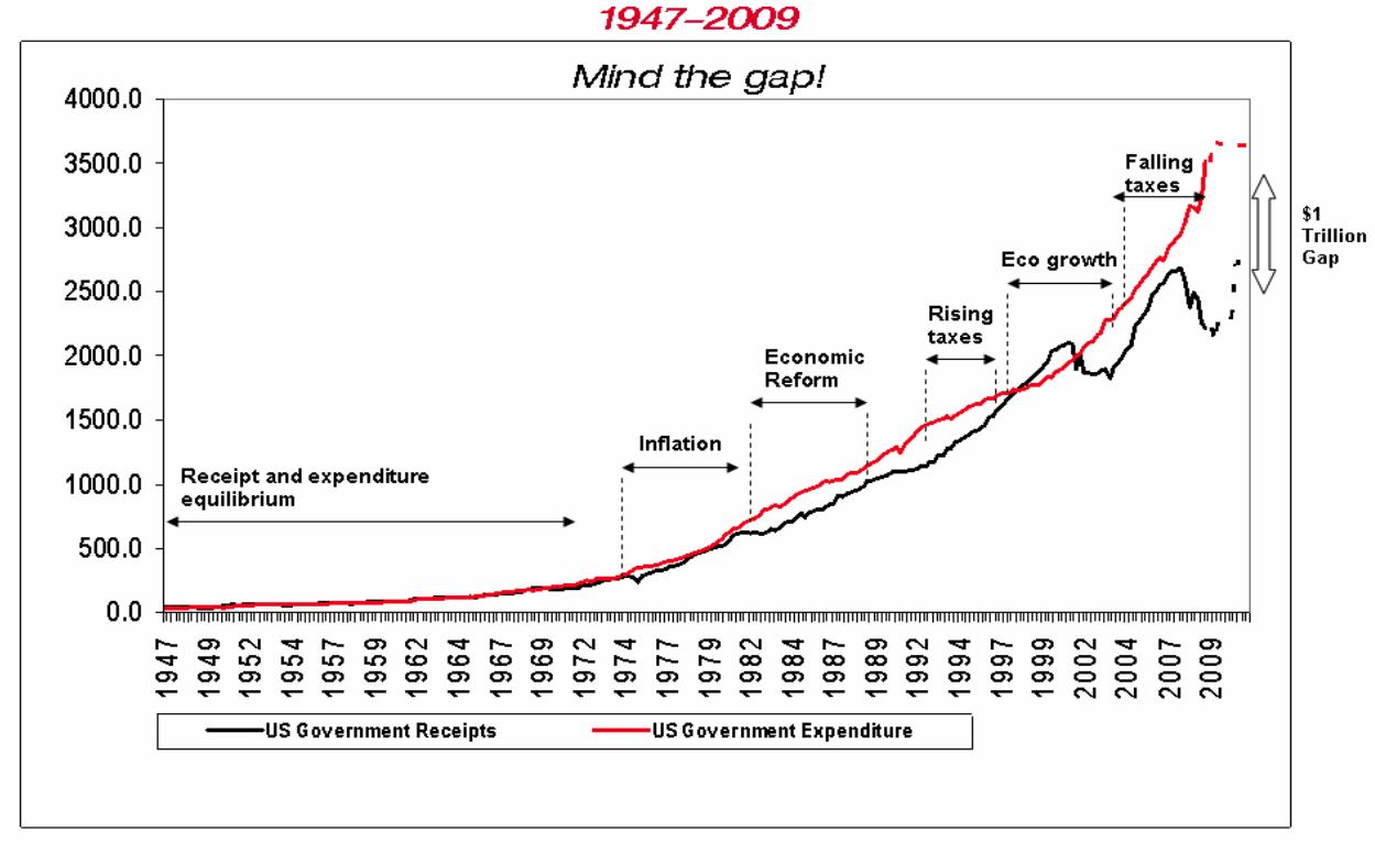 1 soc gen Public debtexplosion