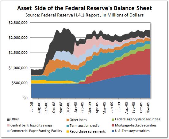 09-12-16_fed_balance_sheet