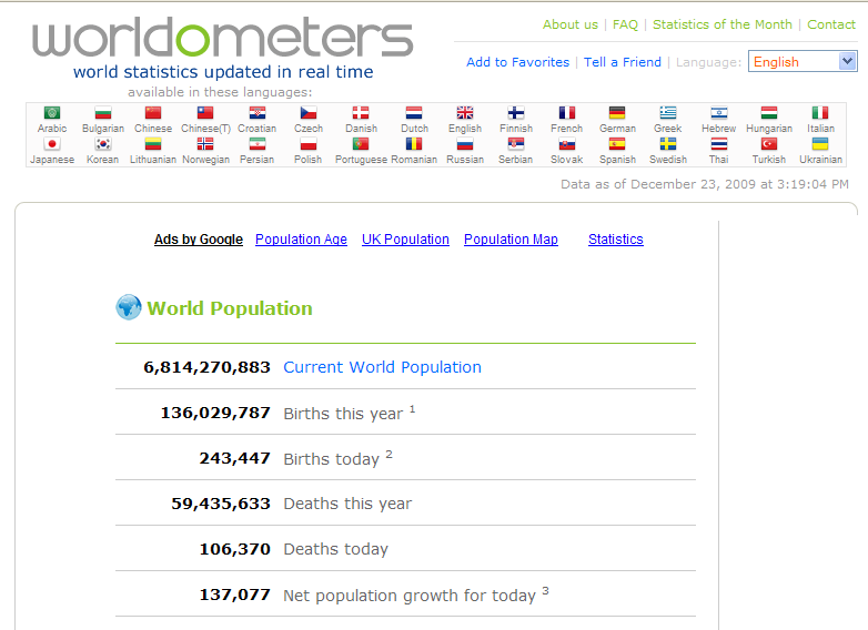 Image result for worldometers