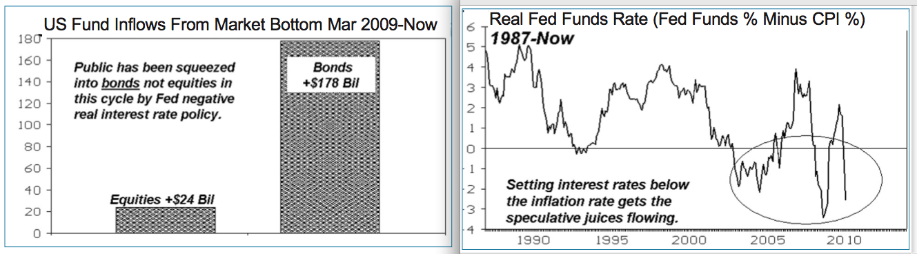 Bond-inflows.png