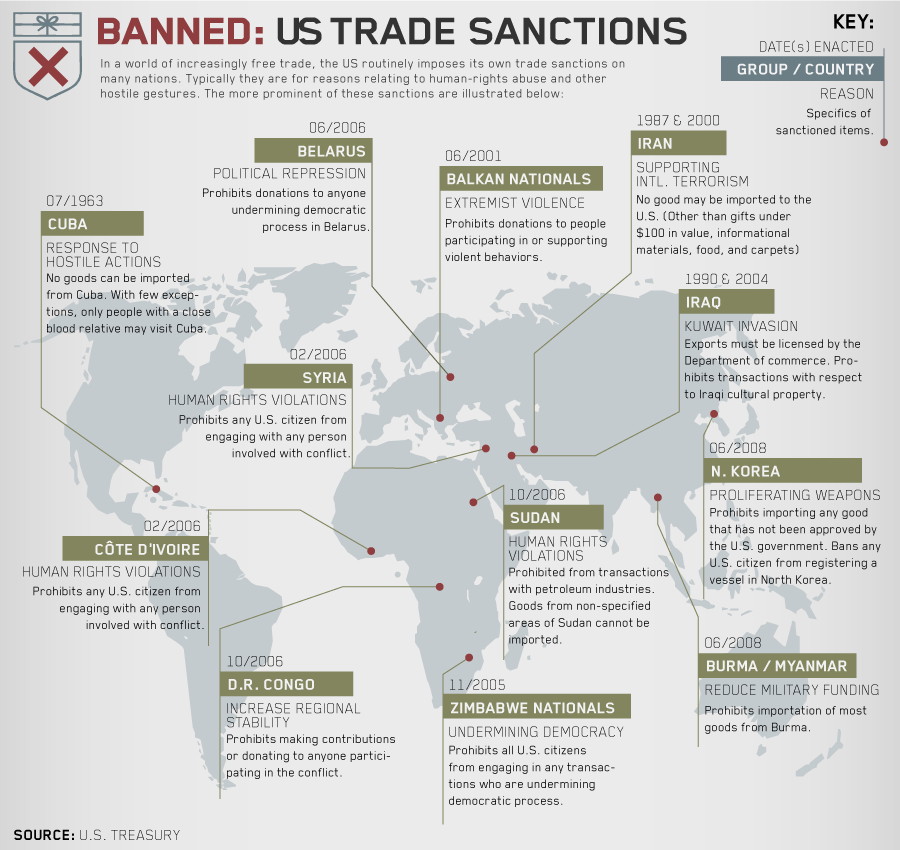 trade sanctions Congress is hopeless against trump's plans to impose trade sanctions trade sanctions will slow down already slow global economic growth and could.