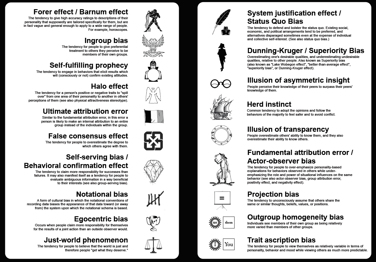 List some of the commonly found perceptual biases