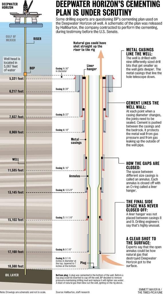 Borehole drilling business plan