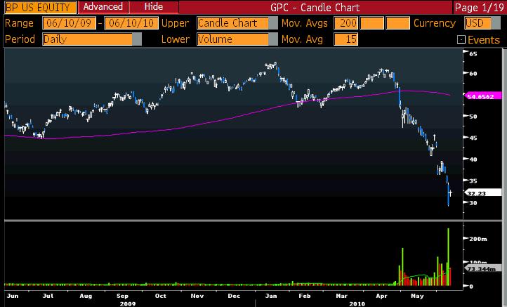 BP-Chart.png