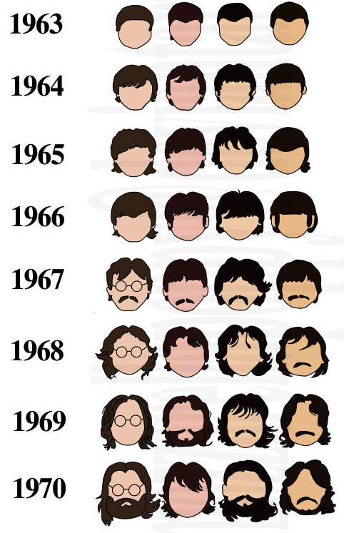 the history of the beatles essay A detailed history of the beatles, the greatest band the world has ever seen   the songs were essays in innovation and diversification, embracing the cartoon.