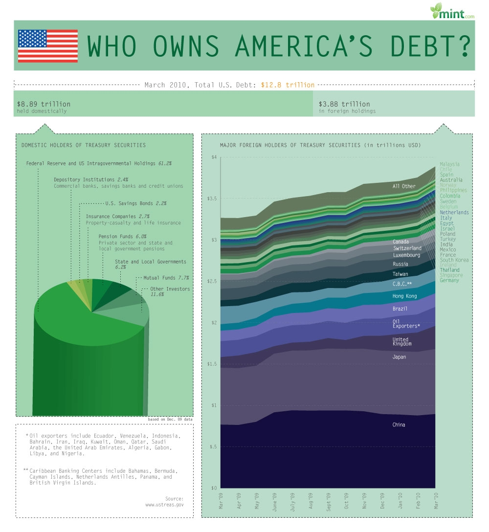MNT-US-DEBT-R3.jpg