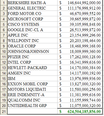Top-20-Cash-Holdings1.png