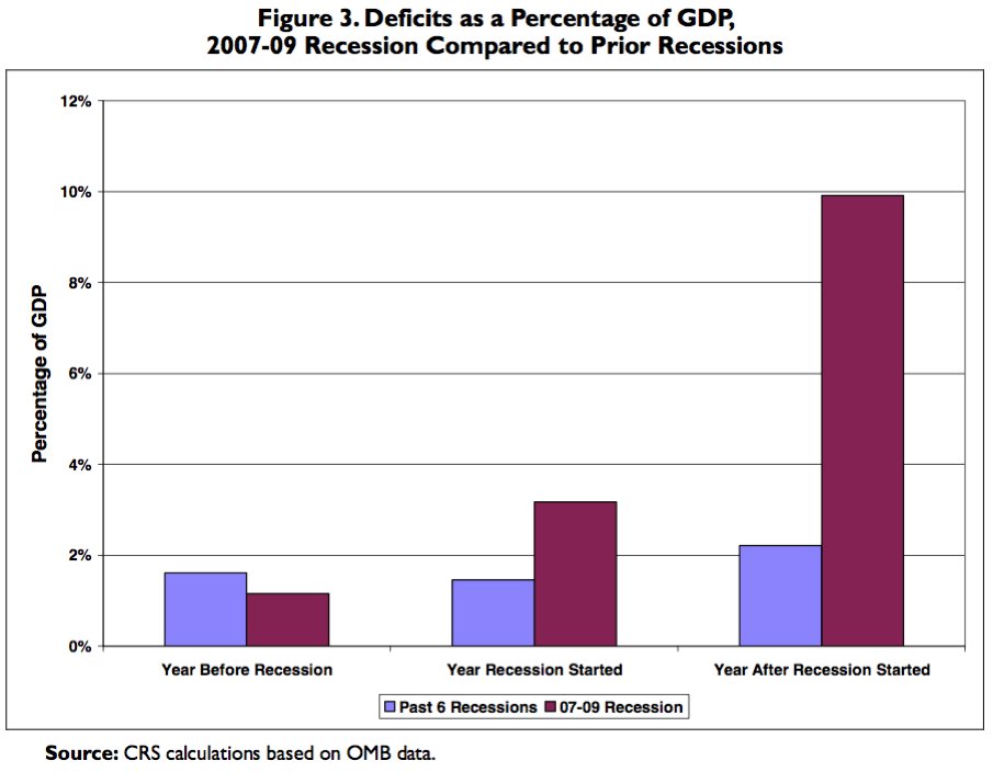 Deficit-percent.png