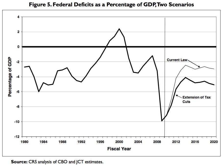 Deficit-percent1.png