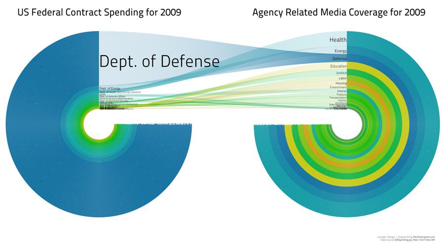 budget_vs_media_small2.jpg