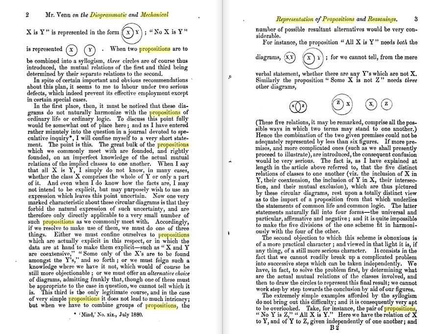 On The Origin Of Venn Diagrams The Big Picture