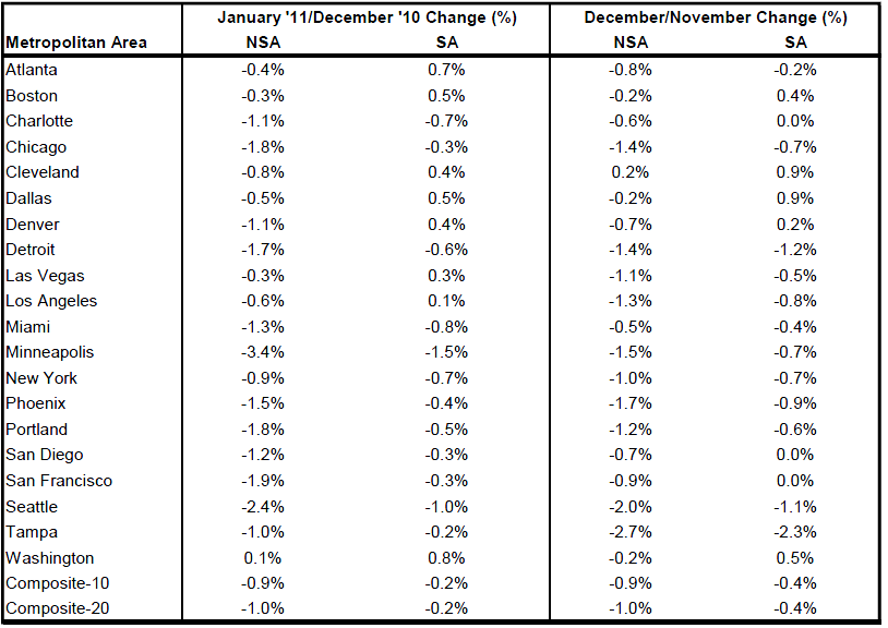 CS-data-table-Jan-11.png