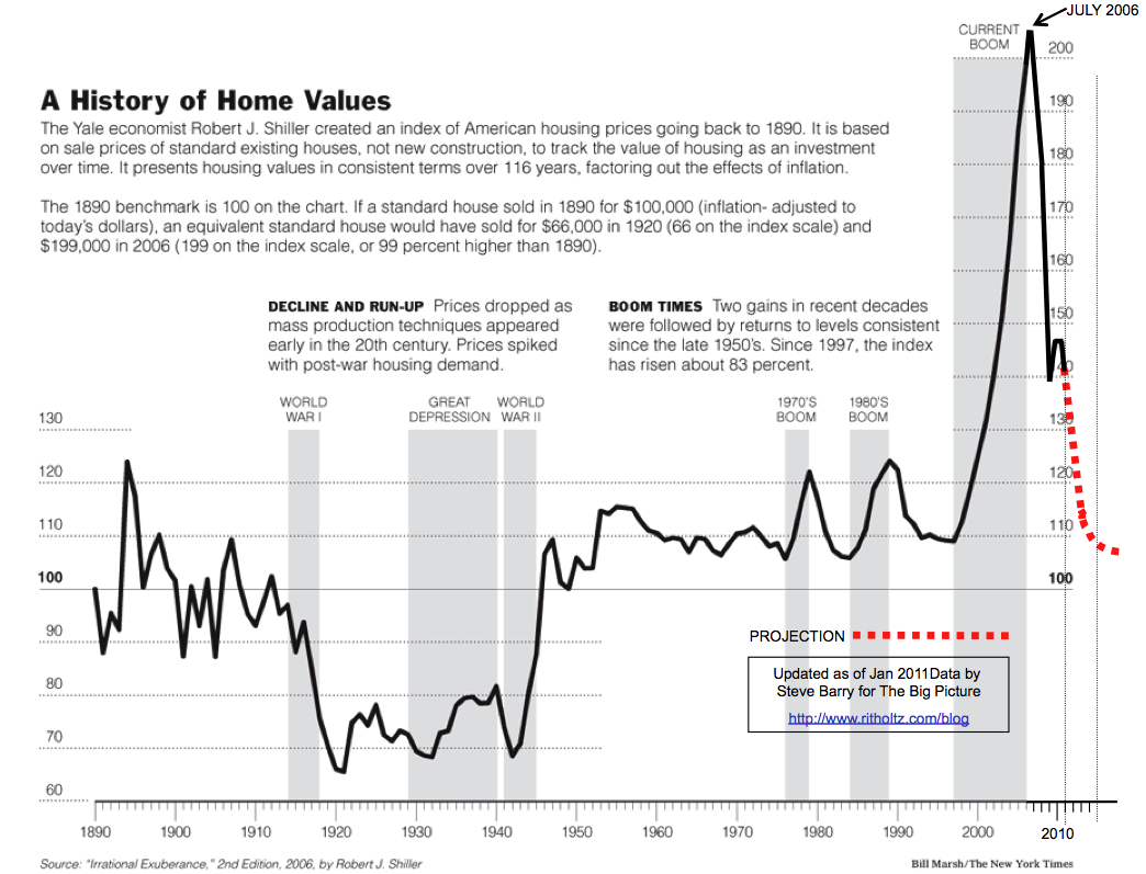 2011 Case SHiller updated ITS A MATTER OF TRUST   PART ONE