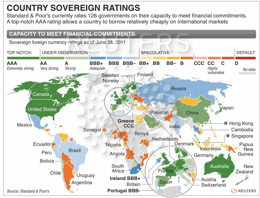 Sovereign debt ratings by country the big picture source reuters gumiabroncs Choice Image