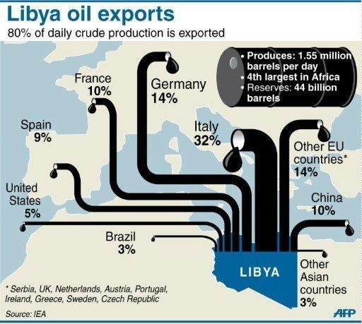 [Image: libya-oil-map.jpg]
