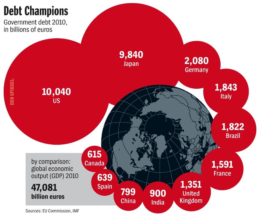 http://www.ritholtz.com/blog/wp-content/uploads/2011/10/dept-champions.jpg