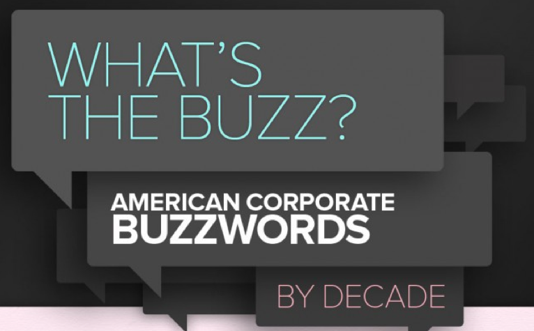 American Corporate Buzzwords By Decades - The Big Picture