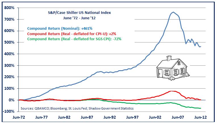 Fair market value stock options