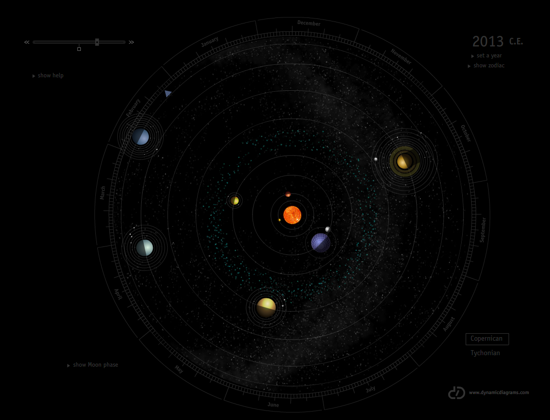planets orbit to scale - photo #41