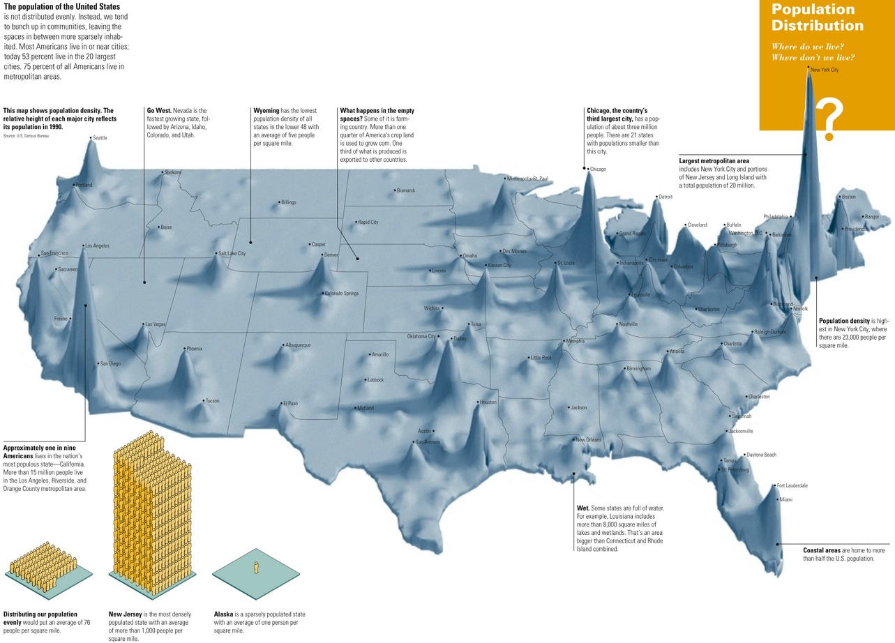 Image result for population distribution us