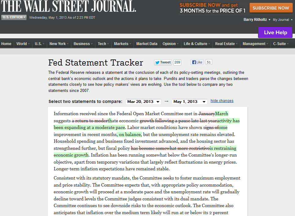WSJ Fed tracker