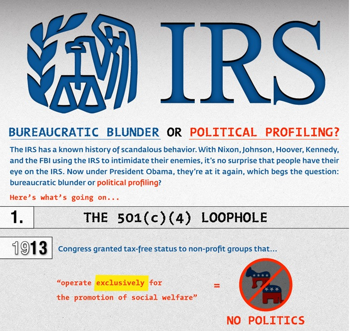 irs blunder