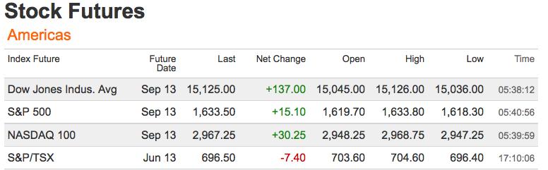 markets 6.17.13