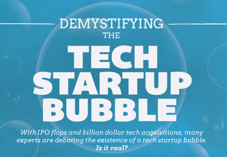 startupbubble