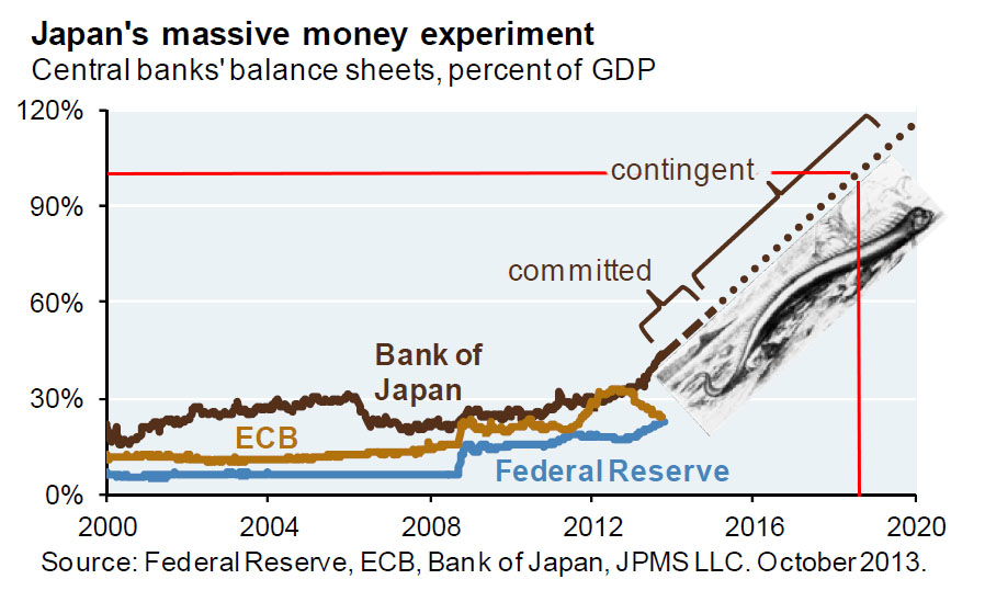 JPM Japan