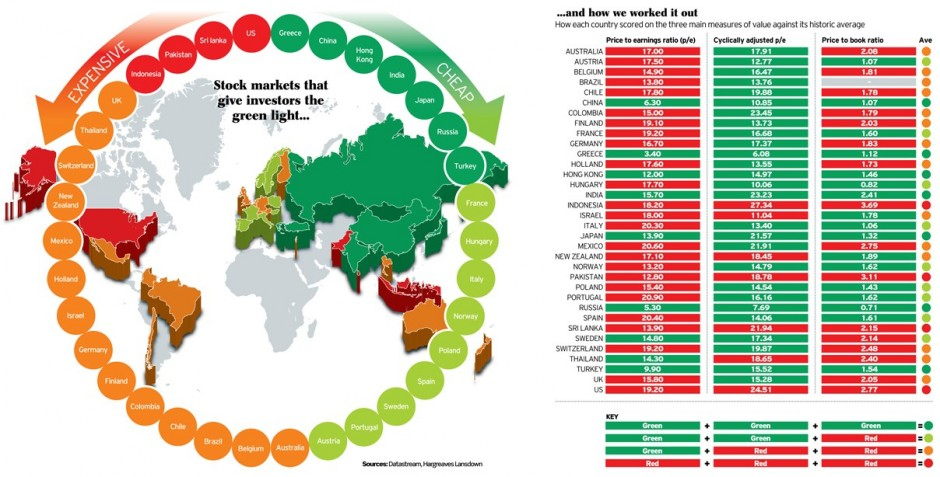 worlds cheapest stock markets