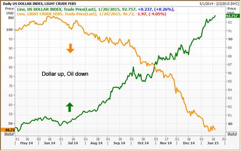 APPI - Asian Petroleum Price Index AcronymFinder