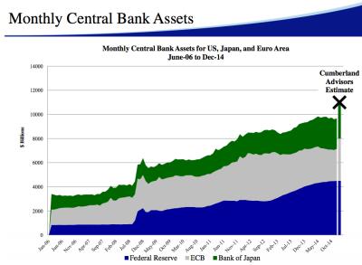 CB assets