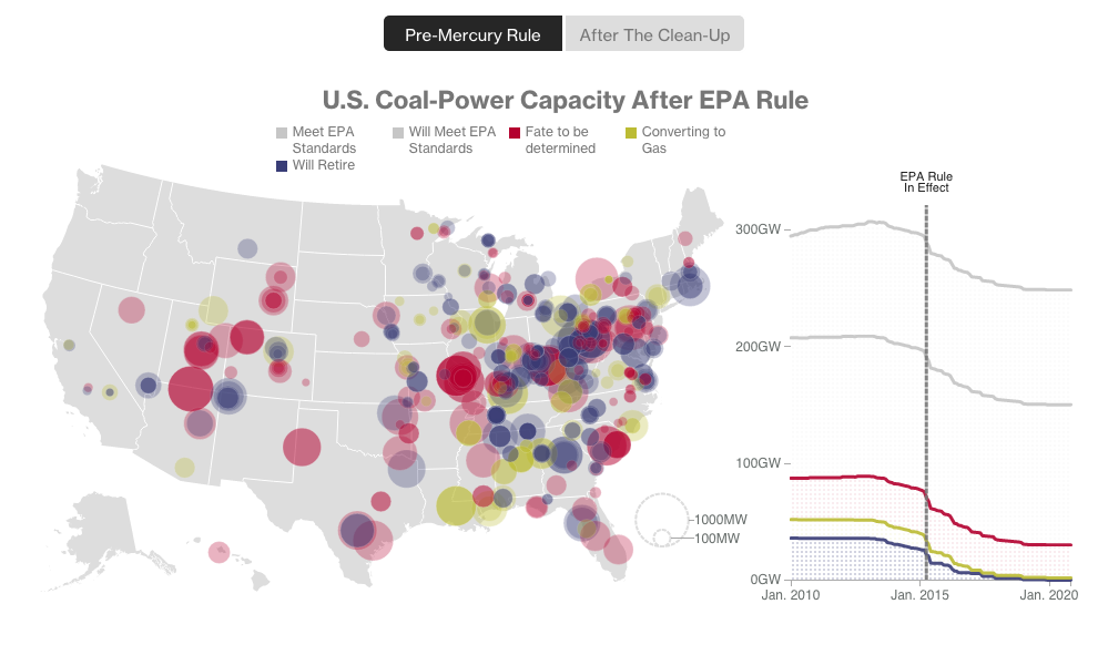 EPA Rule Is Redrawing The US Coal Map The Big Picture - Us coal map