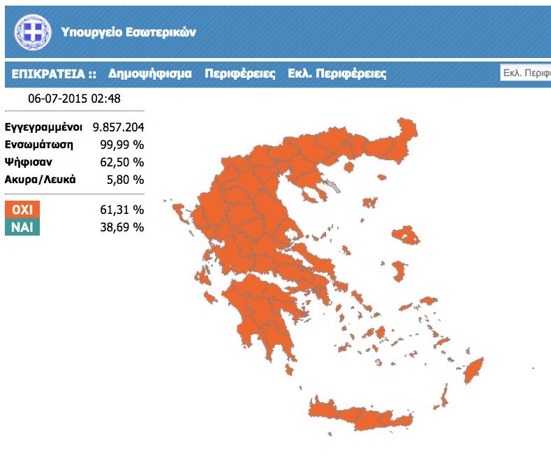 greek vote'