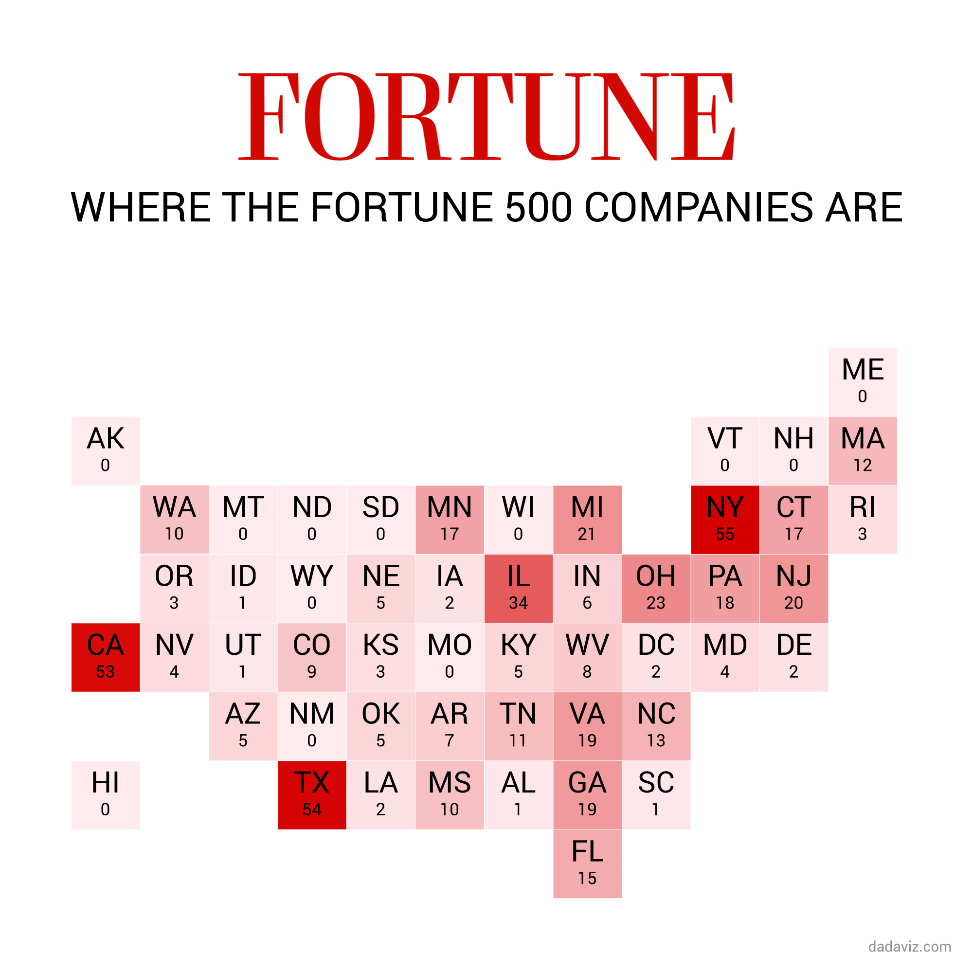 the fortune 500 Even as the internet age ushers in new giants such as into the top 10 of the  fortune 500, some familiar faces have stood the test of time.