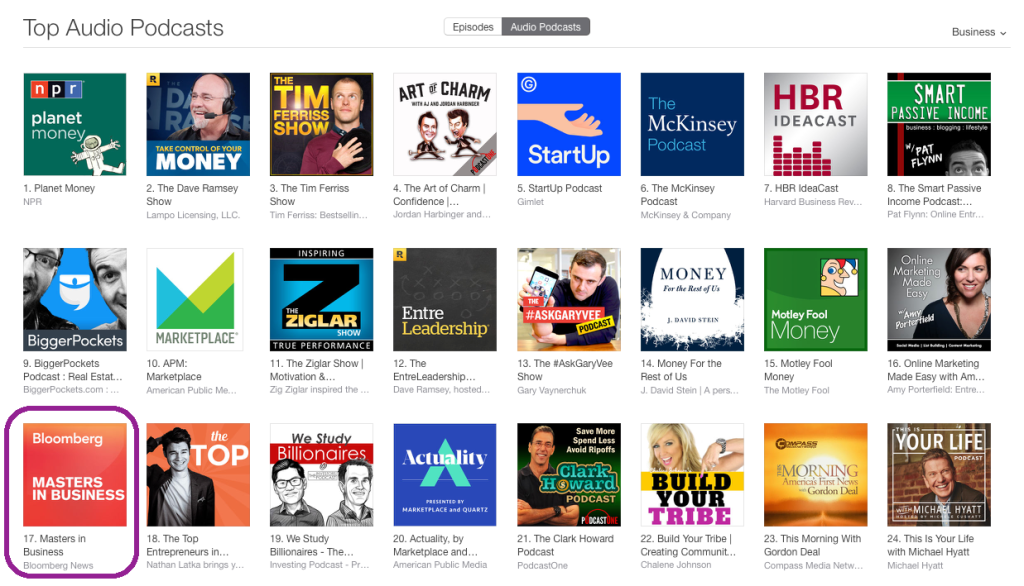 Top business podcasts