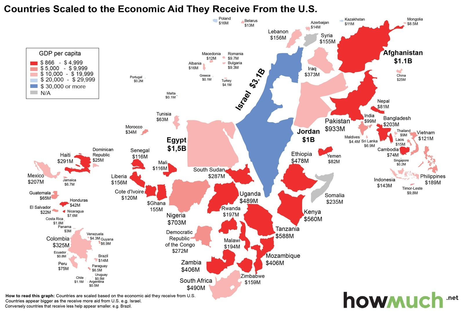 http://ritholtz.com/2015/12/countries-scaled-to-the-economic-aid-received-from-the-us/