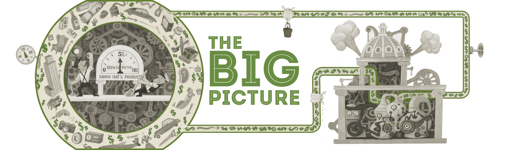 The Big Picture Finance/economy/investing + random posts about science/travel/pop culture