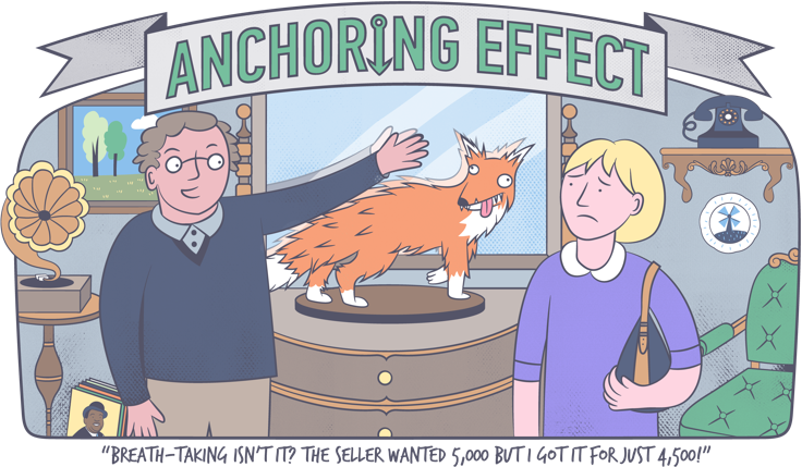 Anchoring Effect