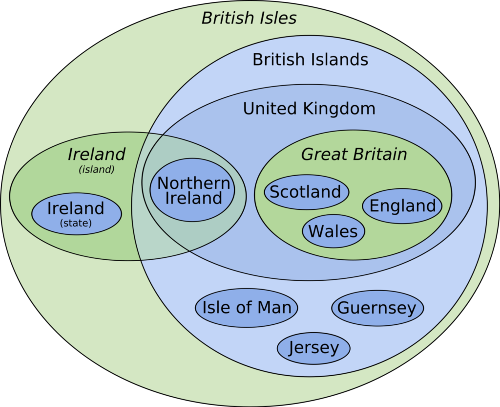 Venn diagram of British Isles