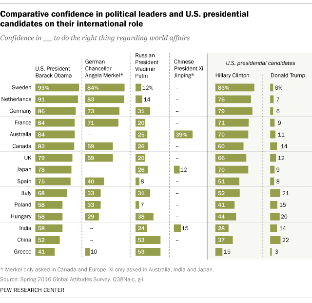 Confidence-in-Leaders-and-Candidates-–-WEB-version