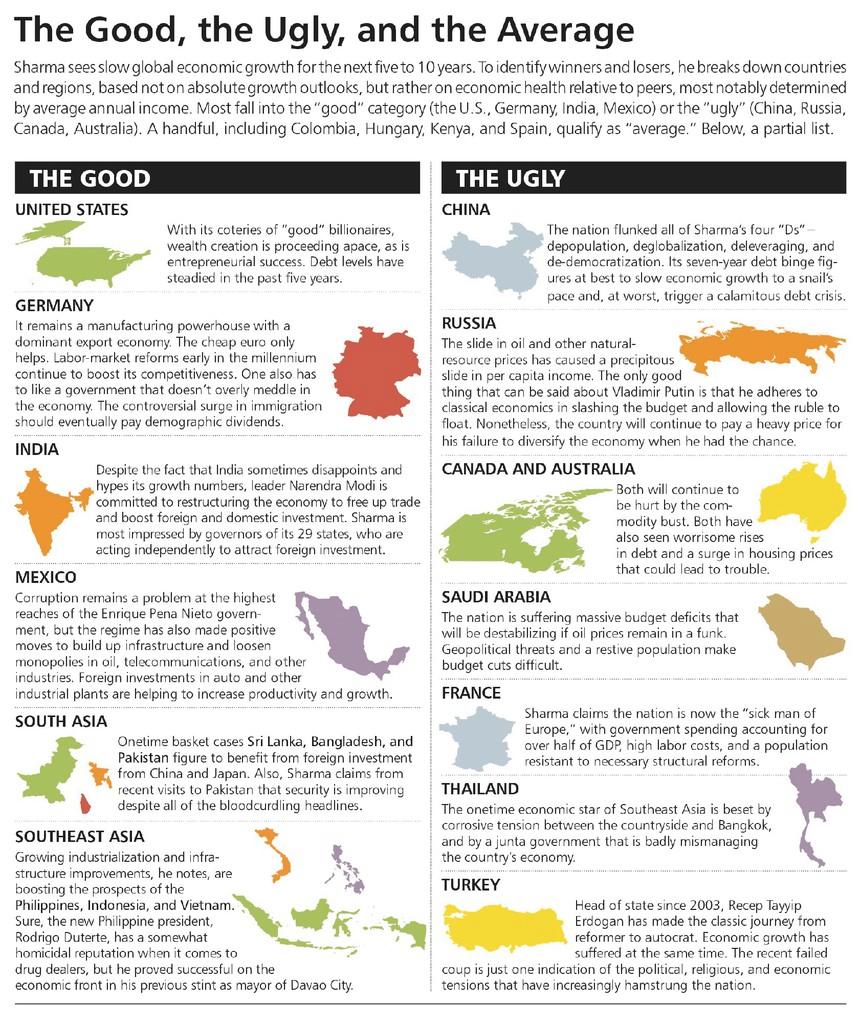 one polity many countries economic growth