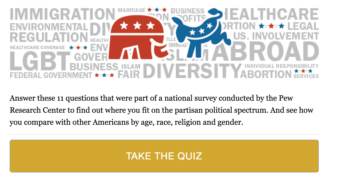 Political Party Quiz - The Big Picture
